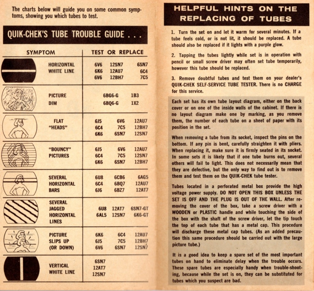 Inside of Quik-Chek guide with troubleshooting tips