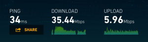 35.44 Mbps down, 5.96 Mbps up